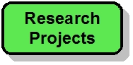 Reasearch Projects
